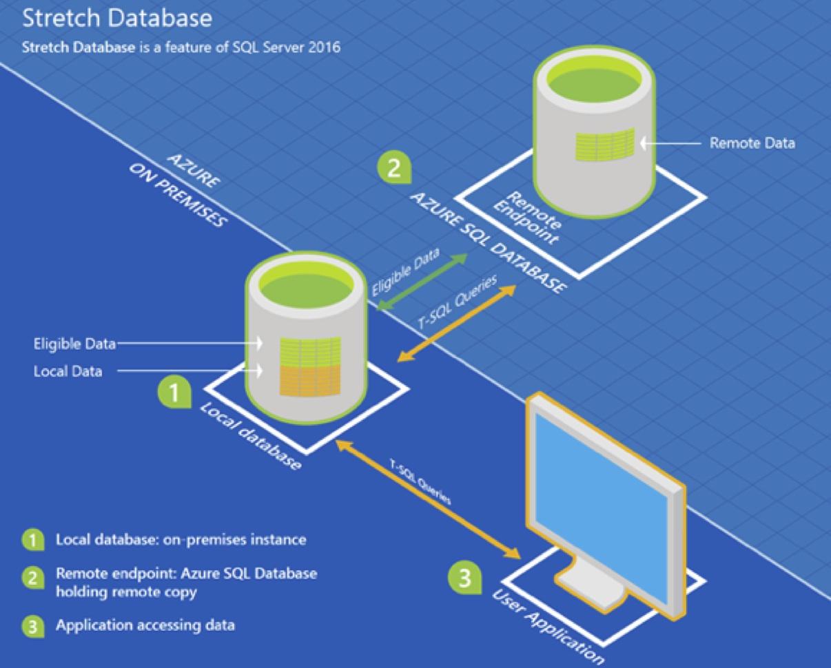 Data Center Outsourcing The Best Alternative